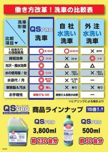 QSpro 無水洗車